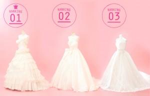 札幌市の白ドレスのランキング