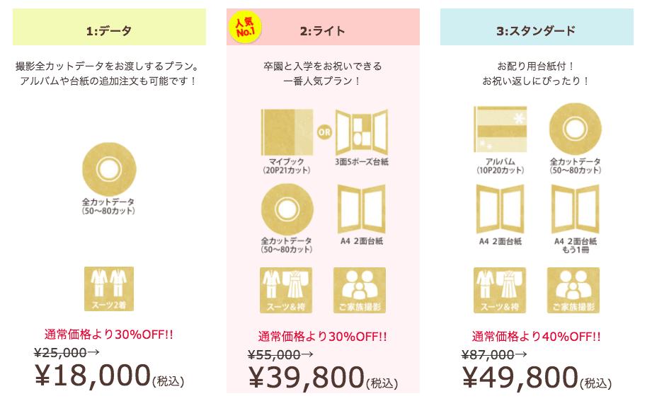 札幌 入学写真 クーポン 激安プラン