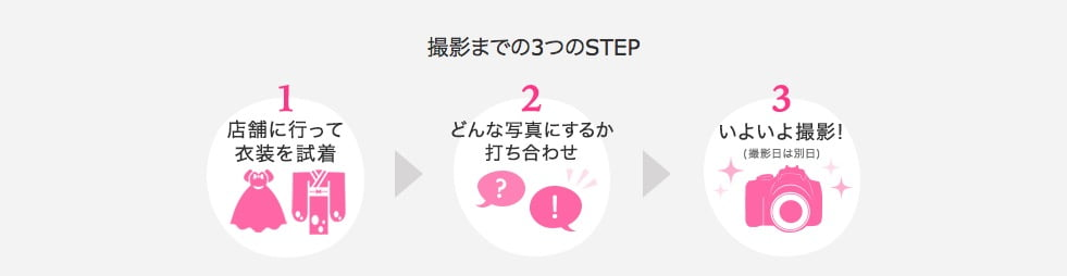 3step