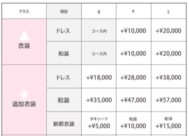写真工房ぱれっとのオプション料金表一覧