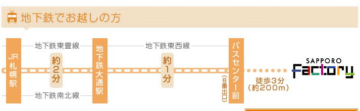 地下鉄 アクセス