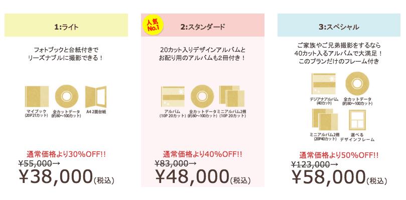 ぱれっと百日1歳プラン
