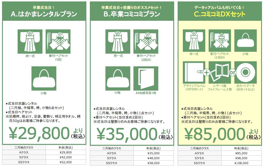 ぱれっと卒業袴レンタルプラン