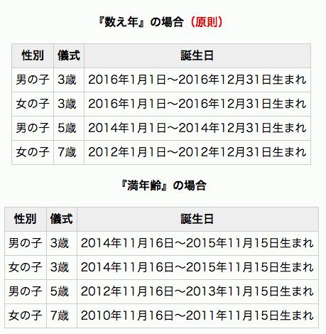 スクリーンショット(2018-04-28 14.44.28)