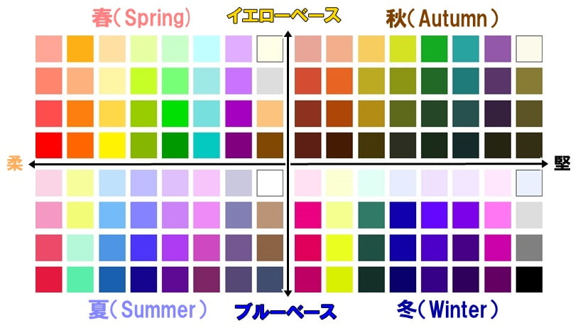 type-spring-color-tile