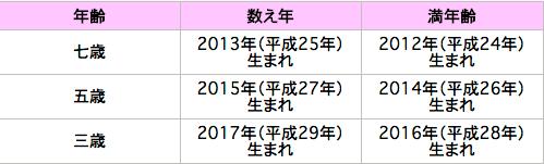スクリーンショット(2019-05-13 15.53.20)
