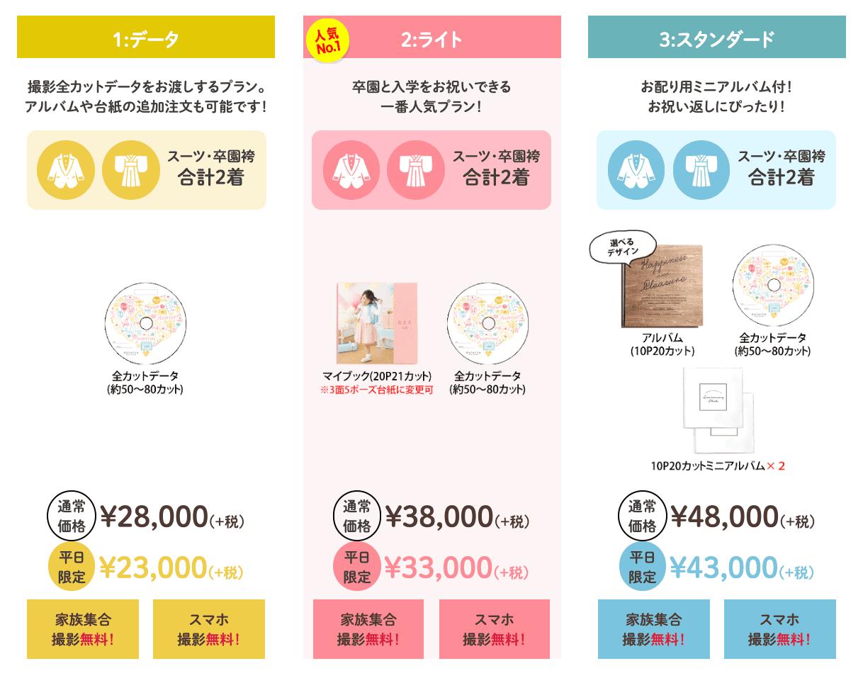 スクリーンショット 2020-01-07 14.55.09