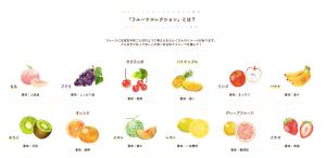 ぱれっとフルーツコレクション